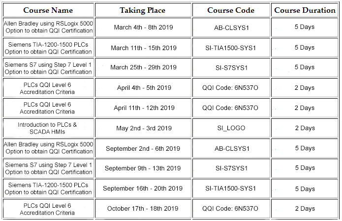 training course schedule